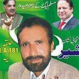 Sahibzada Faiz Ul Hassan Banner