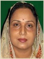Nivedita Sambhajirao Mane Member Lok Sabha