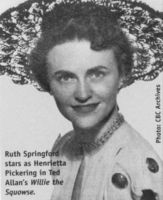 Ruth Springford Wallpaper