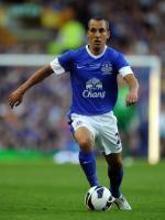 Leon Osman in Match
