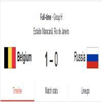 Belgium vs Russia: Match Summary and Facts