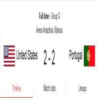 USA  vs Portugal: Match Facts and Summary