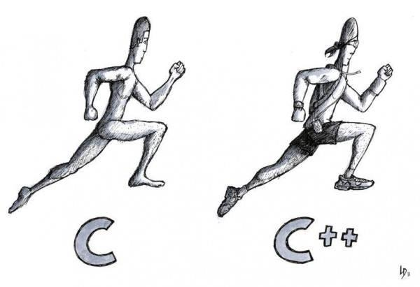 C & C++ Difference