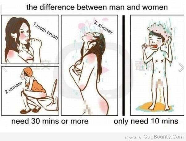 Men and Women Shower
