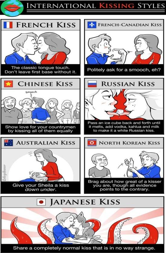 French Kisses For Other Countries