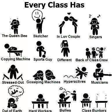 Every class  has