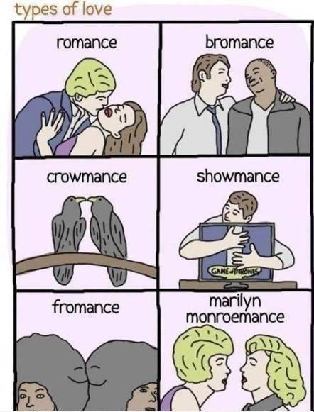 Types Of Romance