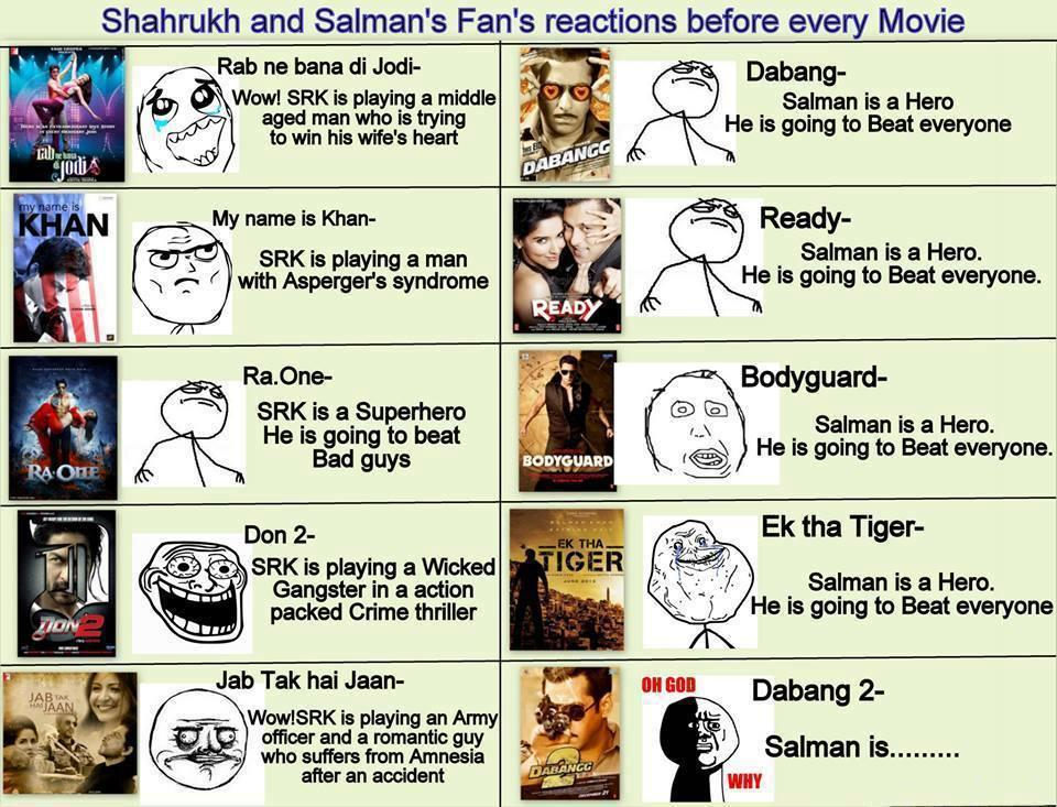 Sharukh and Salman Fan Comments