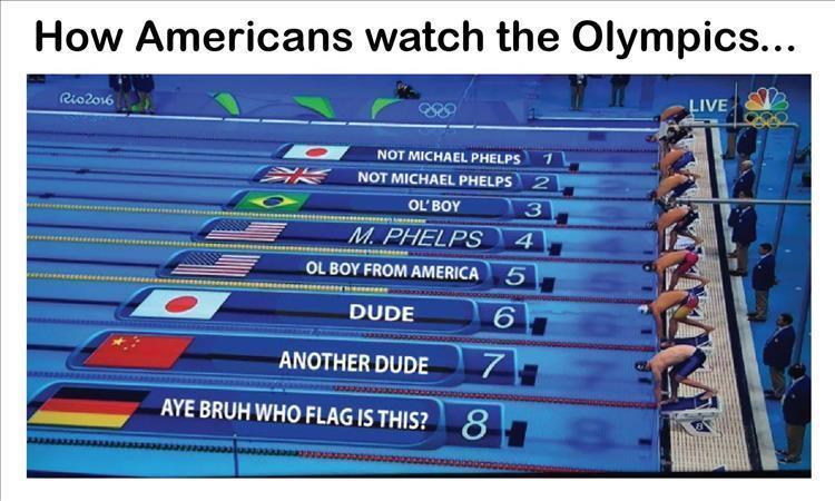 Olympics In United State