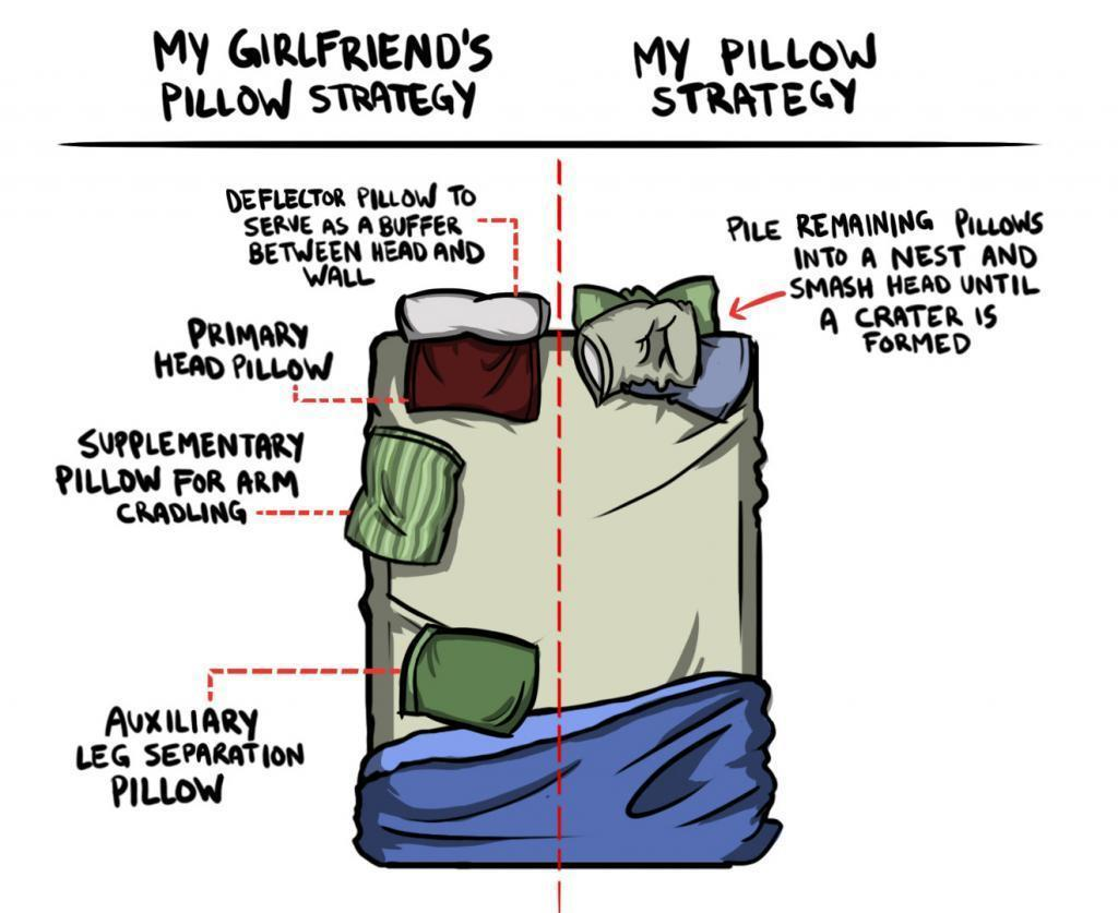Pillow Strategy